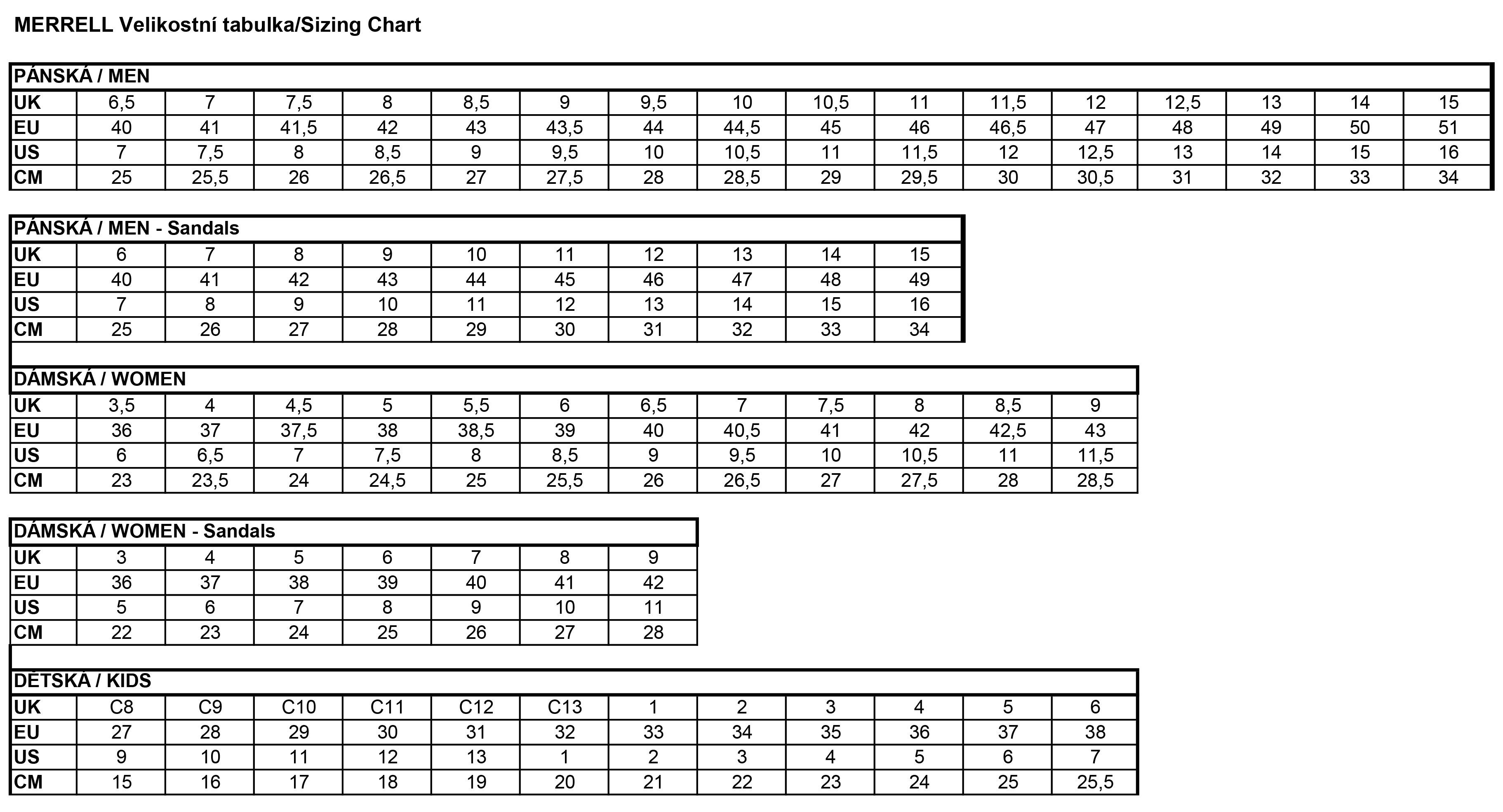 Výsledek obrázku pro tabulky velikostí