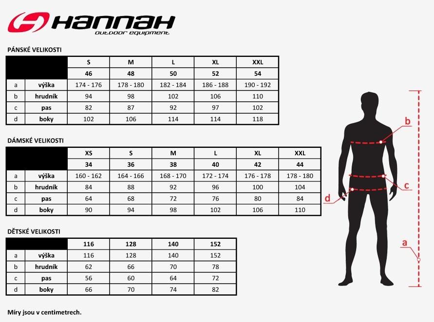 fc61db054f1 Orientační tabulka velikostí ke značce Hannah