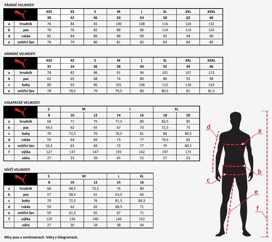 cdc91a2b1a1 Orientační tabulka velikostí ke značce Puma