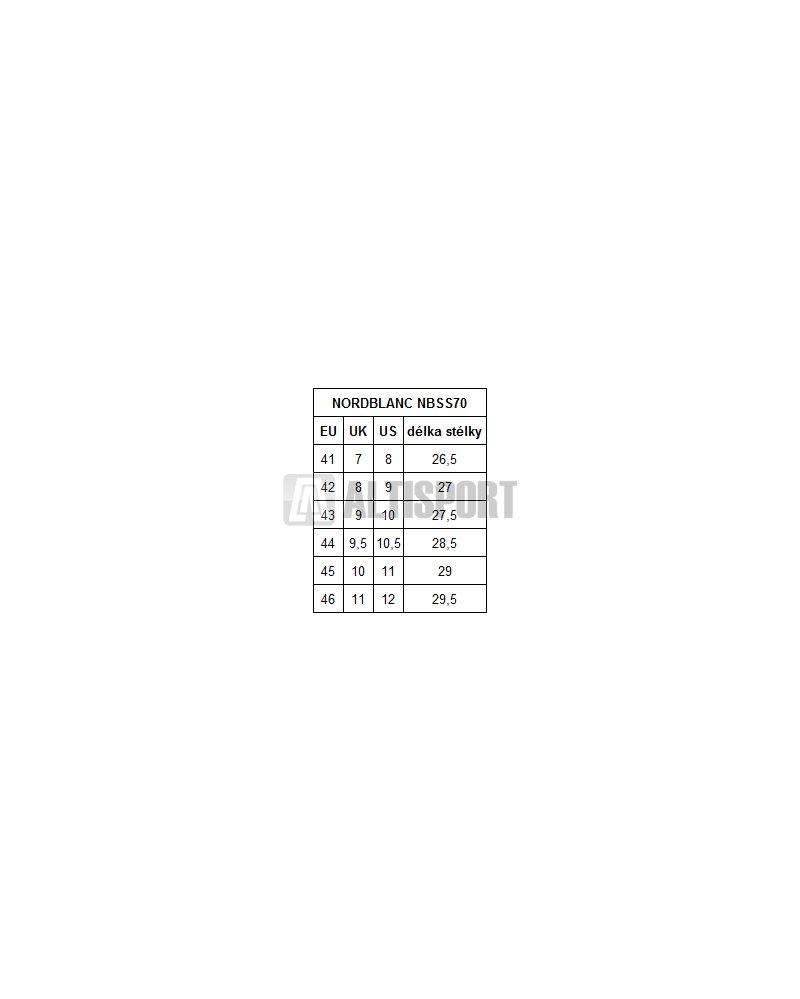 f8c7e2dc223 Pánské sandály NORDBLANC Orbit NBSS70 TMAVĚ ŠEDÁ velikost  41 ( 7 ...