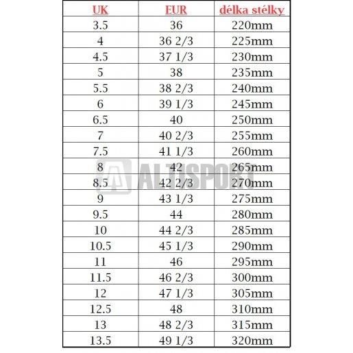 Pánské běžecké boty SALOMON TRAILSTER GTX L40488200 MAGNET BLACK ... 87407c04cd